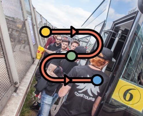 Coretours bussresa steg för steg